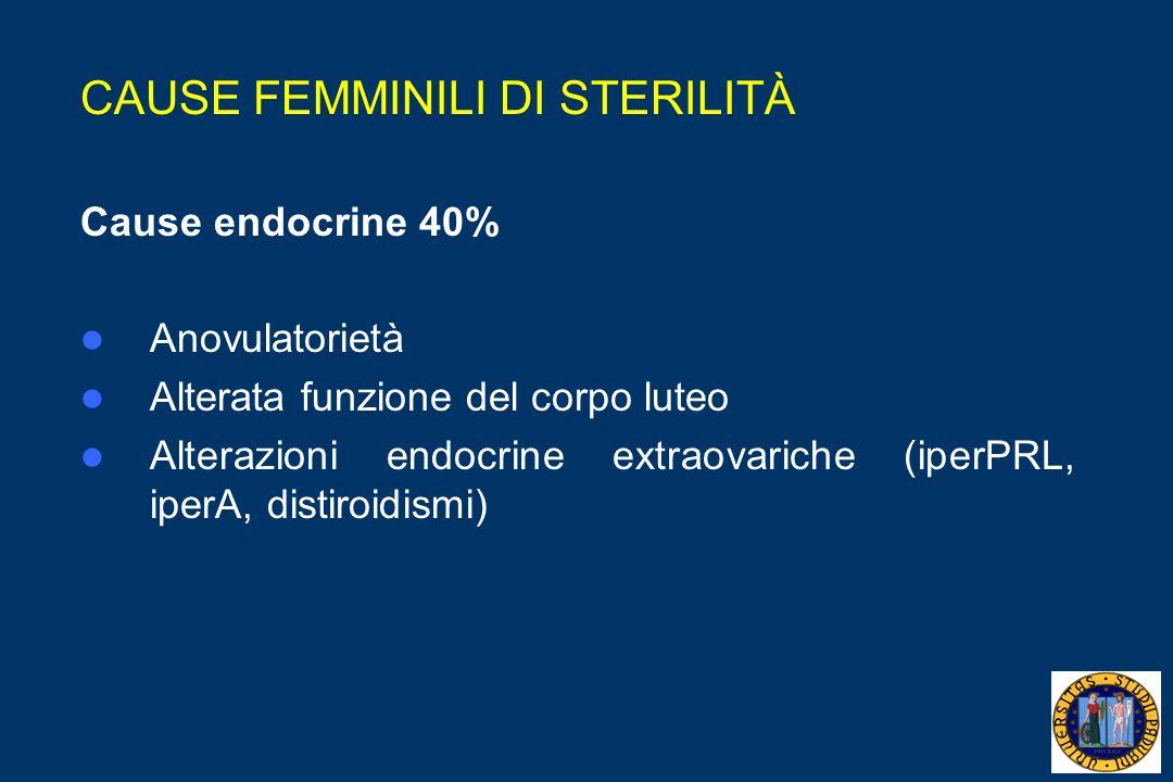 CAUSE FEMMINILI DI STERILITÀ Cause endocrine 40% Anovulatorietà Alterata funzione del corpo luteo Alterazioni endocrine extraovariche (iperPRL, iperA, distiroidismi)
