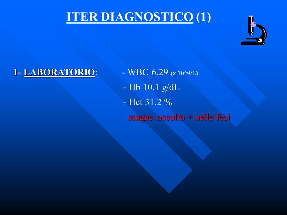 ITER DIAGNOSTICO (3) 2- EGDS 2- EGDS (fino al bulbo duodenale) Esofagite da reflusso classe B (con ulcere) che sormonta ampia ernia iatale da scivolamento (esame istologico: negativa)