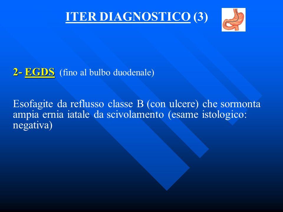 ITER DIAGNOSTICO (3) 2- EGDS 2- EGDS (fino al bulbo duodenale) Esofagite da reflusso classe B (con ulcere) che sormonta ampia ernia iatale da scivolam
