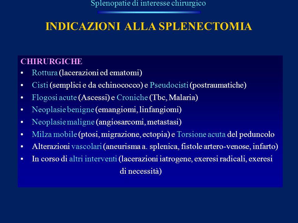 INDICAZIONI ALLA SPLENECTOMIA CHIRURGICHE Rottura (lacerazioni ed ematomi) Cisti (semplici e da echinococco) e Pseudocisti (postraumatiche) Flogosi ac