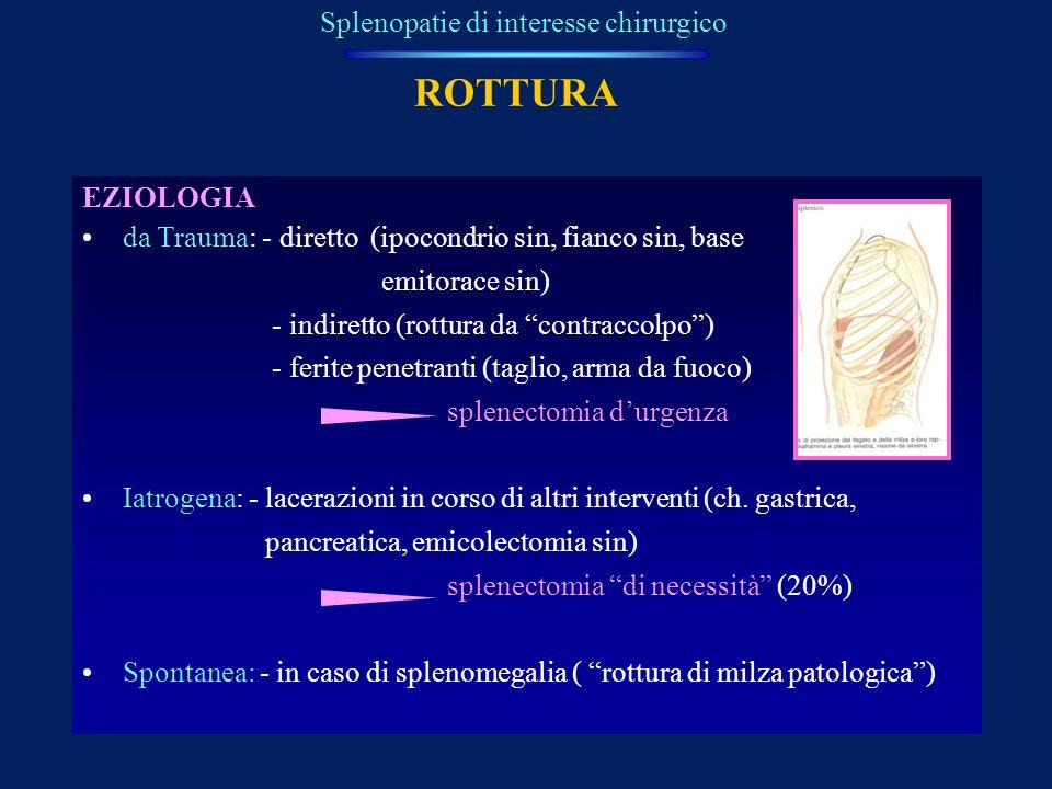 ROTTURA EZIOLOGIA da Trauma: - diretto (ipocondrio sin, fianco sin, base emitorace sin) - indiretto (rottura da contraccolpo) - ferite penetranti (tag