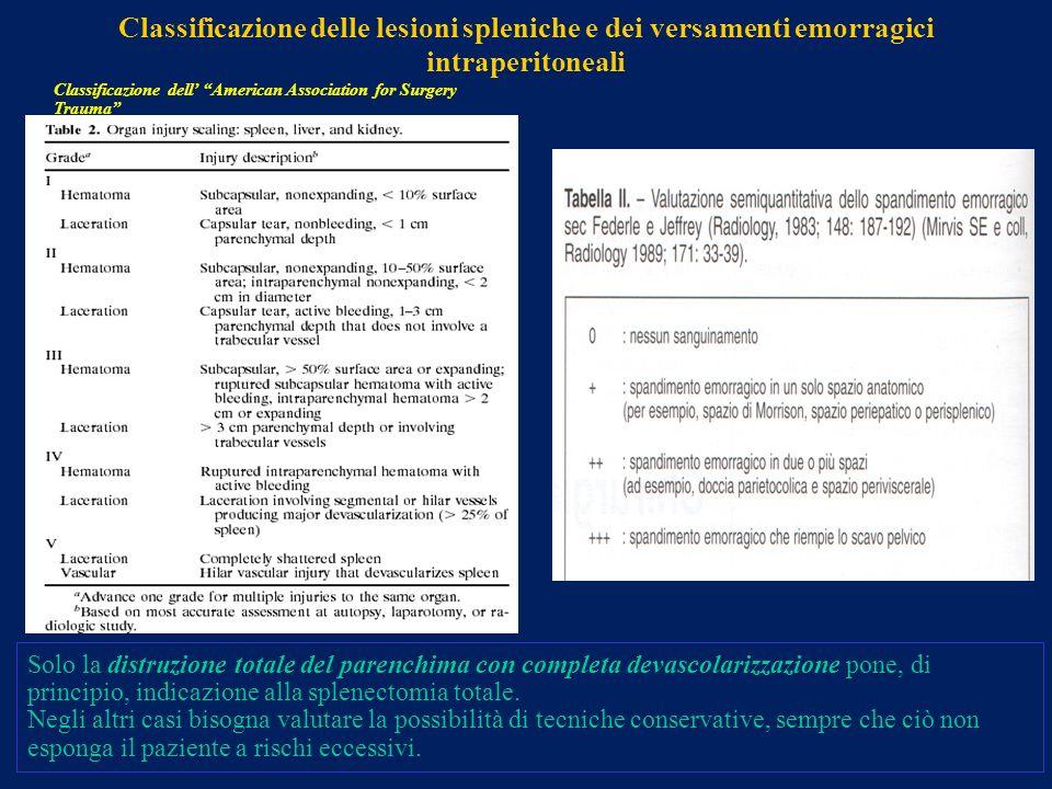 Classificazione delle lesioni spleniche e dei versamenti emorragici intraperitoneali Solo la distruzione totale del parenchima con completa devascolar