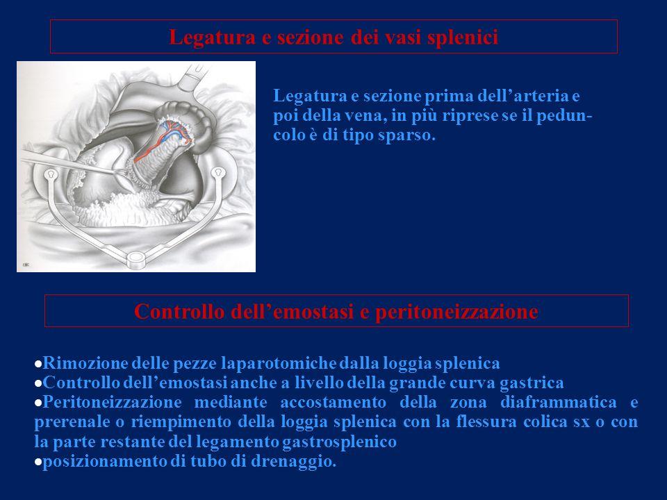 Legatura e sezione dei vasi splenici Legatura e sezione prima dellarteria e poi della vena, in più riprese se il pedun- colo è di tipo sparso. Control