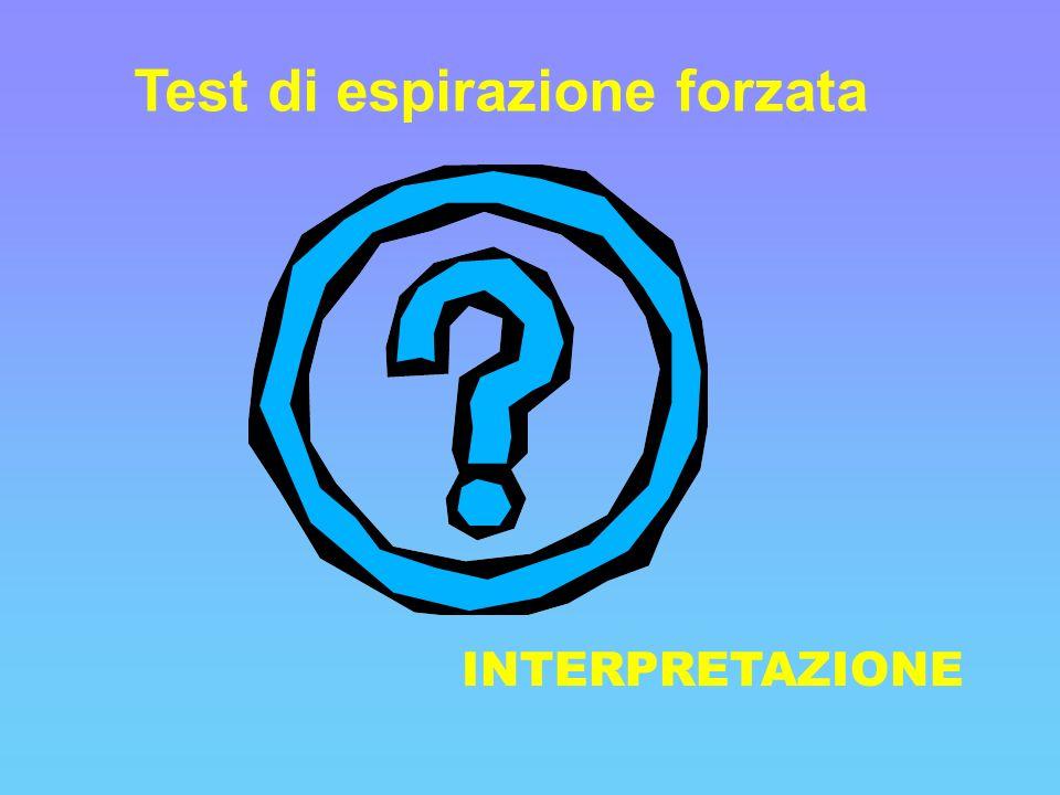 INTERPRETAZIONE Test di espirazione forzata