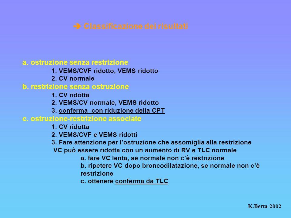 a. ostruzione senza restrizione 1. VEMS/CVF ridotto, VEMS ridotto 2. CV normale b. restrizione senza ostruzione 1. CV ridotta 2. VEMS/CV normale, VEMS