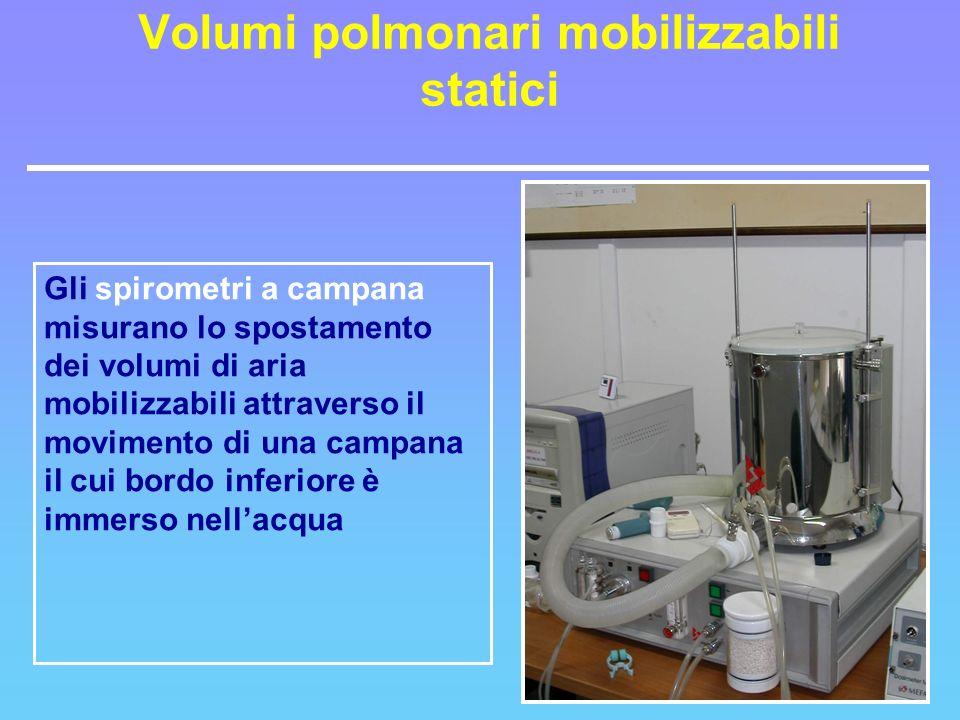 Gli spirometri a campana misurano lo spostamento dei volumi di aria mobilizzabili attraverso il movimento di una campana il cui bordo inferiore è imme