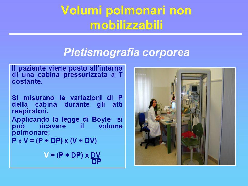 Il paziente viene posto allinterno di una cabina pressurizzata a T costante. Si misurano le variazioni di P della cabina durante gli atti respiratori.