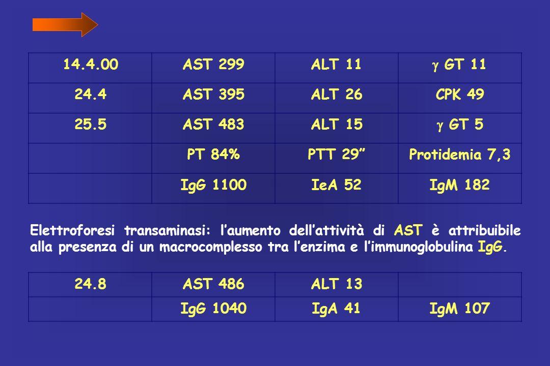 14.4.00AST 299ALT 11 GT 11 24.4AST 395ALT 26CPK 49 25.5AST 483ALT 15 GT 5 PT 84%PTT 29Protidemia 7,3 IgG 1100IeA 52IgM 182 Elettroforesi transaminasi: