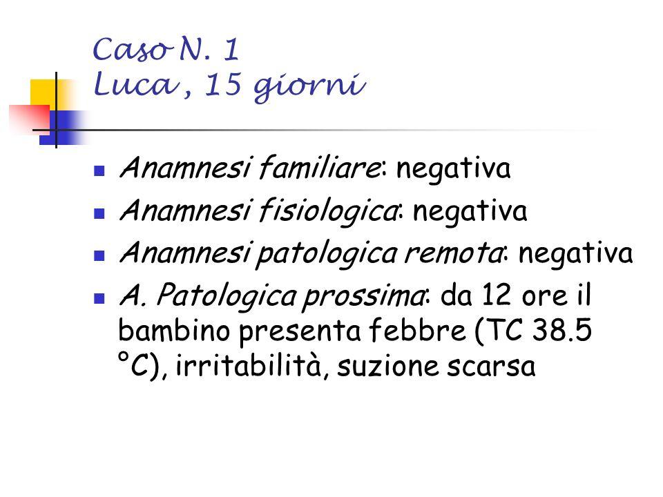 Caso N. 1 Luca, 15 giorni Anamnesi familiare: negativa Anamnesi fisiologica: negativa Anamnesi patologica remota: negativa A. Patologica prossima: da