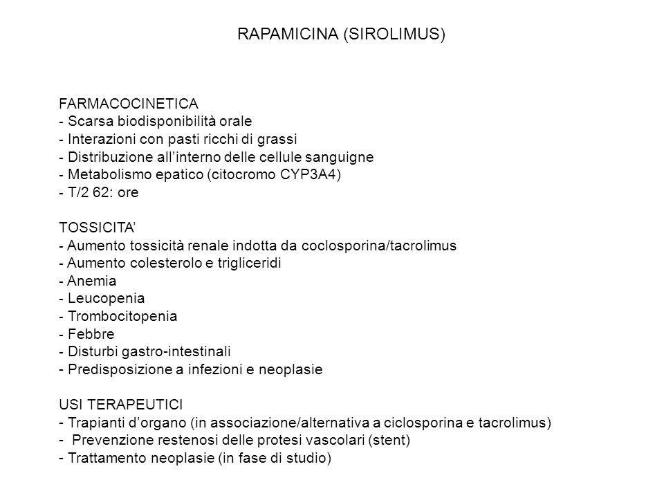 FARMACOCINETICA - Scarsa biodisponibilità orale - Interazioni con pasti ricchi di grassi - Distribuzione allinterno delle cellule sanguigne - Metabolismo epatico (citocromo CYP3A4) - T/2 62: ore TOSSICITA - Aumento tossicità renale indotta da coclosporina/tacrolimus - Aumento colesterolo e trigliceridi - Anemia - Leucopenia - Trombocitopenia - Febbre - Disturbi gastro-intestinali - Predisposizione a infezioni e neoplasie USI TERAPEUTICI - Trapianti dorgano (in associazione/alternativa a ciclosporina e tacrolimus) - Prevenzione restenosi delle protesi vascolari (stent) - Trattamento neoplasie (in fase di studio) RAPAMICINA (SIROLIMUS)