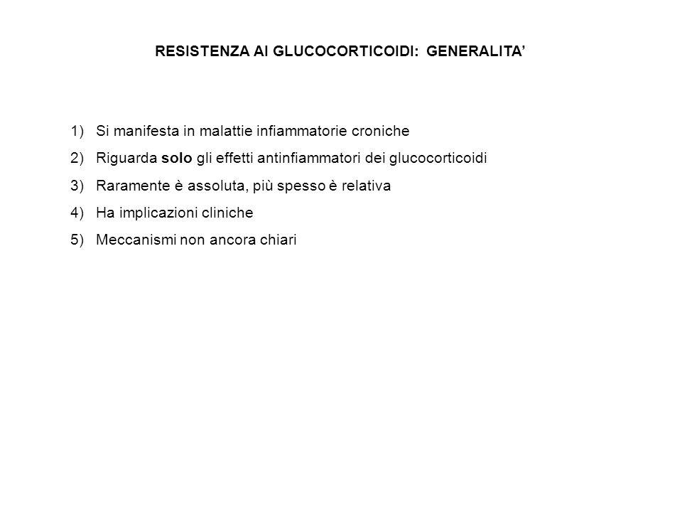 RESISTENZA AI GLUCOCORTICOIDI: GENERALITA 1)Si manifesta in malattie infiammatorie croniche 2)Riguarda solo gli effetti antinfiammatori dei glucocorti