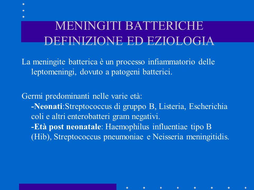 MENINGITI BATTERICHE DEFINIZIONE ED EZIOLOGIA La meningite batterica è un processo infiammatorio delle leptomeningi, dovuto a patogeni batterici. Germ