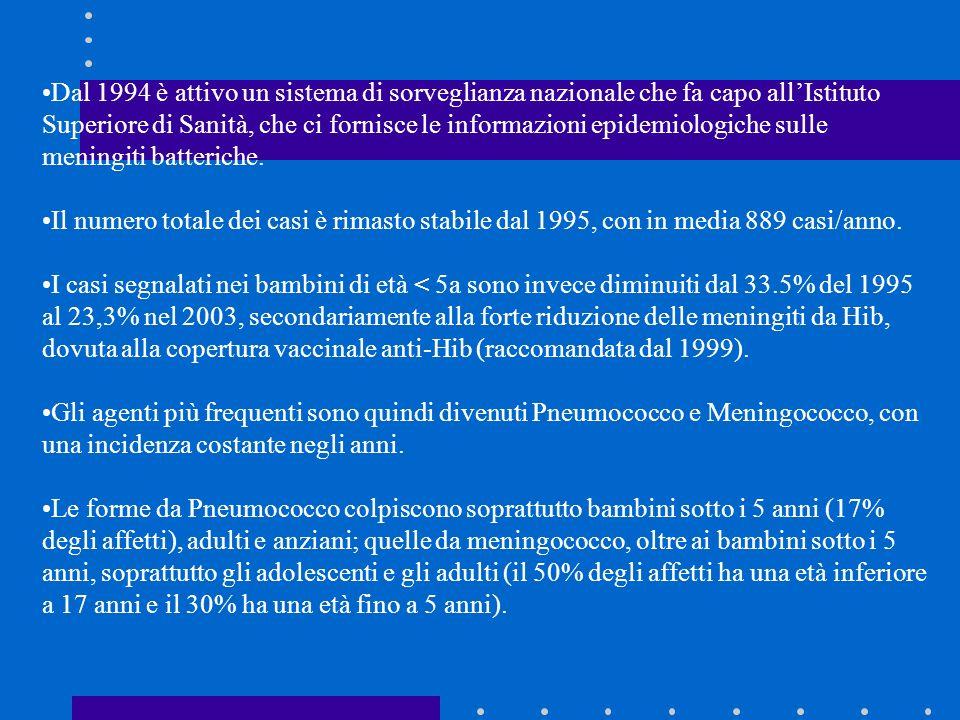 LEGENDA Punteggio <10= 3% malattia severa Punteggio >16= 92% malattia severa Punteggio 11-15= 26% malattia severa da Mc Carthy, Pediatrics, 1982 N.B.un lattante in condizioni generali gravi ha un rischio di: infezione batterica grave 17.3% batteriemia 10.7% meningite 3.9%