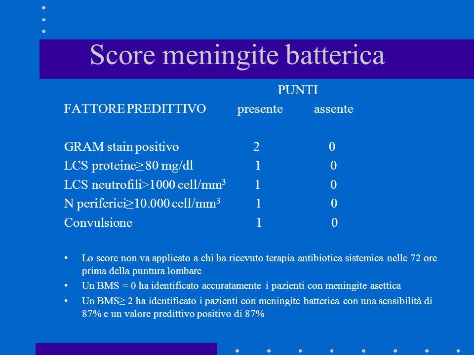 Score meningite batterica PUNTI FATTORE PREDITTIVO presente assente GRAM stain positivo 2 0 LCS proteine 80 mg/dl 1 0 LCS neutrofili>1000 cell/mm 3 1