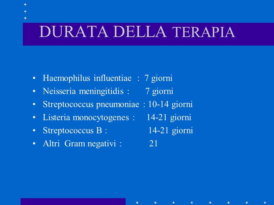 DURATA DELLA TERAPIA Haemophilus influentiae : 7 giorni Neisseria meningitidis : 7 giorni Streptococcus pneumoniae : 10-14 giorni Listeria monocytogen