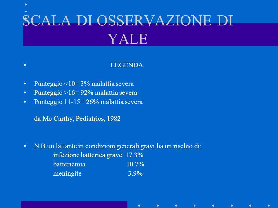 LEGENDA Punteggio <10= 3% malattia severa Punteggio >16= 92% malattia severa Punteggio 11-15= 26% malattia severa da Mc Carthy, Pediatrics, 1982 N.B.u