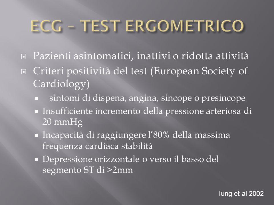Pazienti asintomatici, inattivi o ridotta attività Criteri positività del test (European Society of Cardiology) sintomi di dispena, angina, sincope o