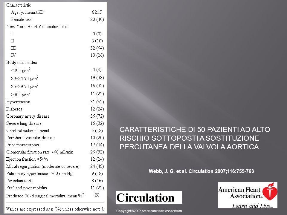 Webb, J. G. et al. Circulation 2007;116:755-763 Copyright ©2007 American Heart Association CARATTERISTICHE DI 50 PAZIENTI AD ALTO RISCHIO SOTTOPOSTI A