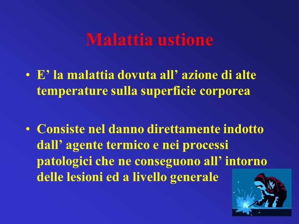 Malattia ustione E la malattia dovuta all azione di alte temperature sulla superficie corporea Consiste nel danno direttamente indotto dall agente ter