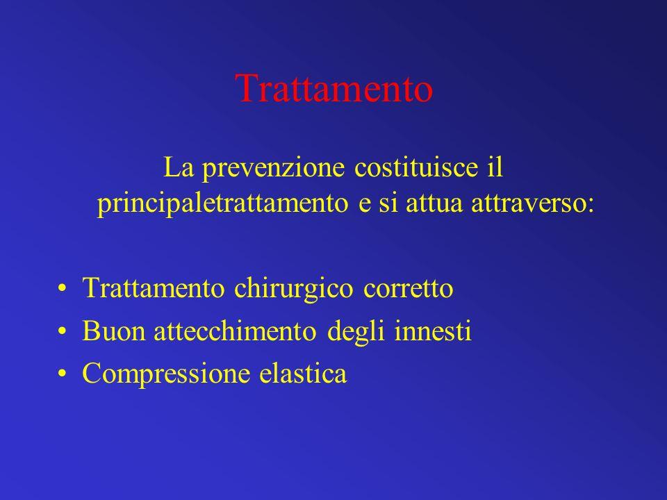 Trattamento La prevenzione costituisce il principaletrattamento e si attua attraverso: Trattamento chirurgico corretto Buon attecchimento degli innest