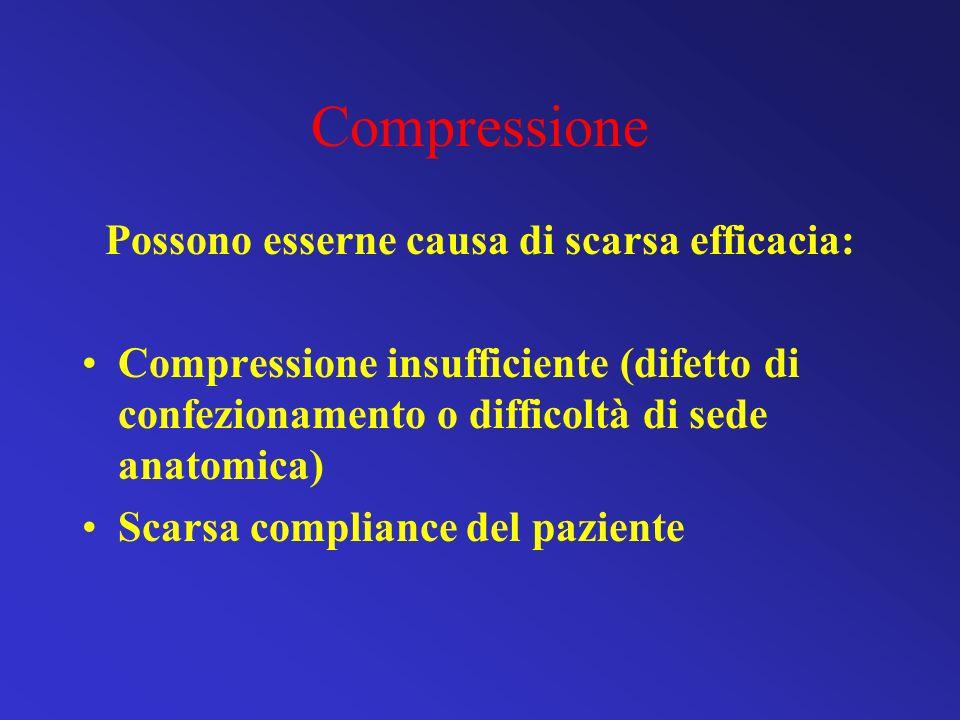 Compressione Possono esserne causa di scarsa efficacia: Compressione insufficiente (difetto di confezionamento o difficoltà di sede anatomica) Scarsa