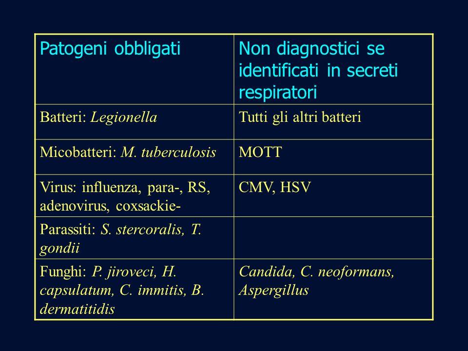 Patogeni obbligatiNon diagnostici se identificati in secreti respiratori Batteri: LegionellaTutti gli altri batteri Micobatteri: M. tuberculosisMOTT V
