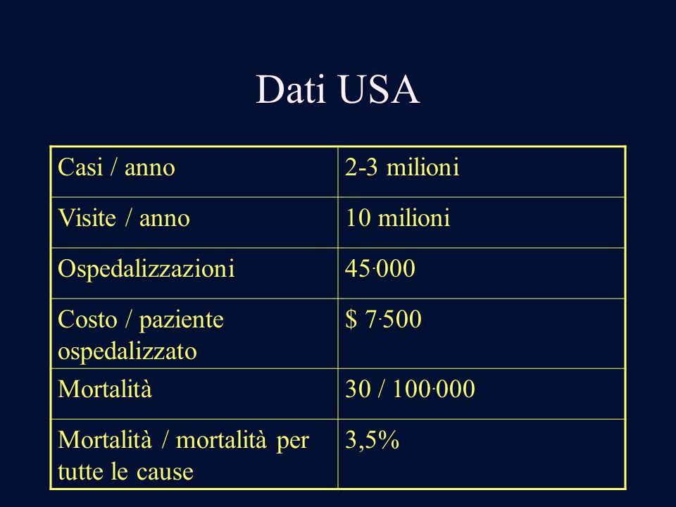 Dati USA Casi / anno2-3 milioni Visite / anno10 milioni Ospedalizzazioni45. 000 Costo / paziente ospedalizzato $ 7. 500 Mortalità30 / 100. 000 Mortali