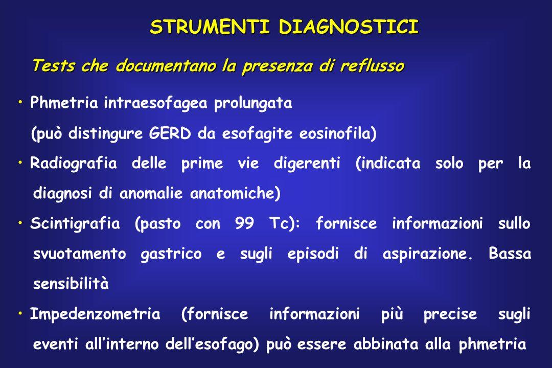 STRUMENTI DIAGNOSTICI Tests che documentano la presenza di reflusso Phmetria intraesofagea prolungata (può distingure GERD da esofagite eosinofila) Ra