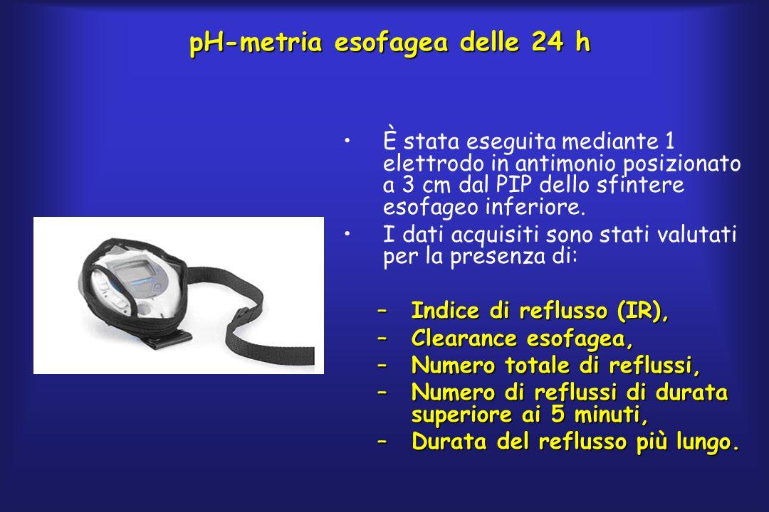 pH-metria esofagea delle 24 h È stata eseguita mediante 1 elettrodo in antimonio posizionato a 3 cm dal PIP dello sfintere esofageo inferiore.