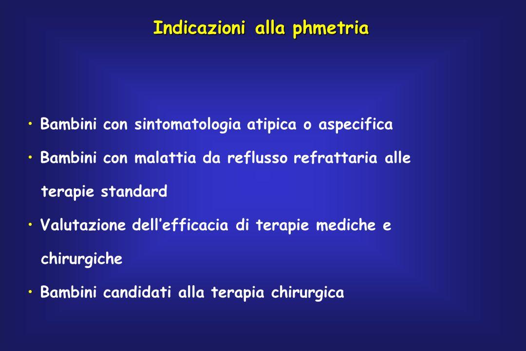 Indicazioni alla phmetria Bambini con sintomatologia atipica o aspecifica Bambini con malattia da reflusso refrattaria alle terapie standard Valutazione dellefficacia di terapie mediche e chirurgiche Bambini candidati alla terapia chirurgica