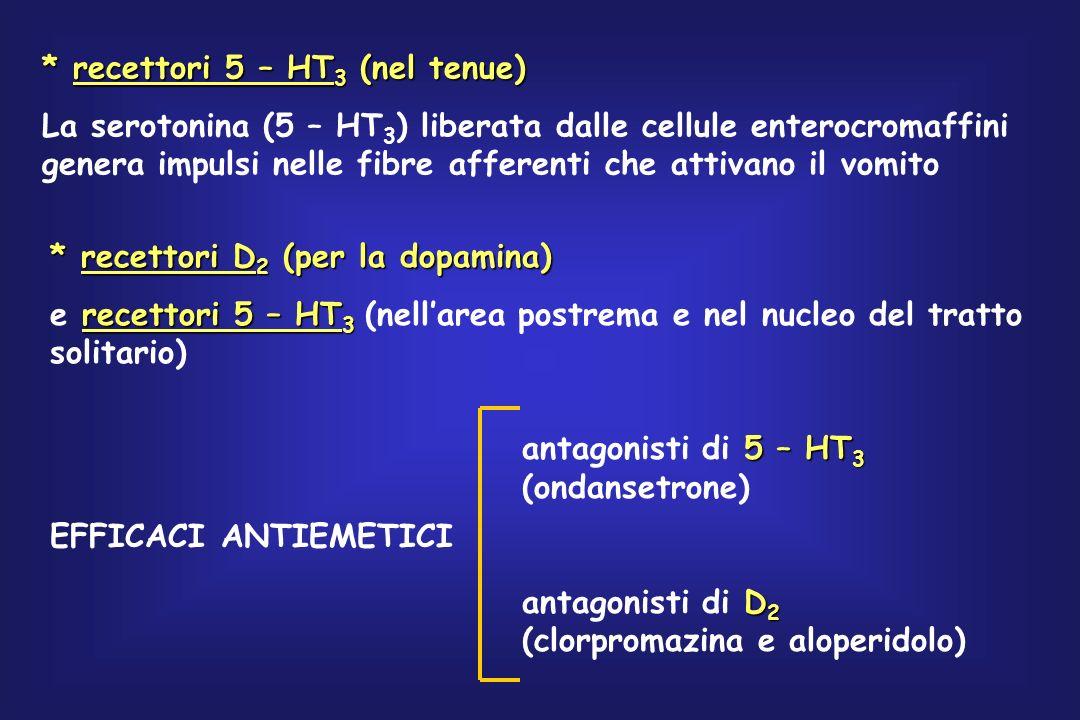 * recettori 5 – HT 3 (nel tenue) La serotonina (5 – HT 3 ) liberata dalle cellule enterocromaffini genera impulsi nelle fibre afferenti che attivano i