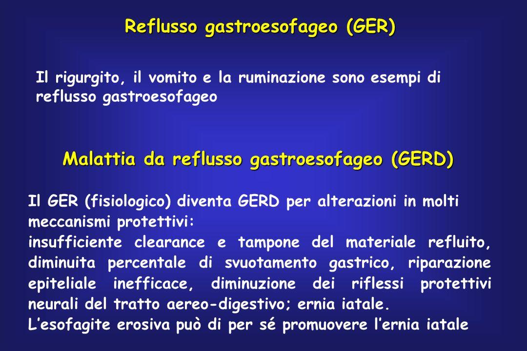 Reflusso gastroesofageo (GER) Il rigurgito, il vomito e la ruminazione sono esempi di reflusso gastroesofageo Malattia da reflusso gastroesofageo (GERD) Il GER (fisiologico) diventa GERD per alterazioni in molti meccanismi protettivi: insufficiente clearance e tampone del materiale refluito, diminuita percentale di svuotamento gastrico, riparazione epiteliale inefficace, diminuzione dei riflessi protettivi neurali del tratto aereo-digestivo; ernia iatale.