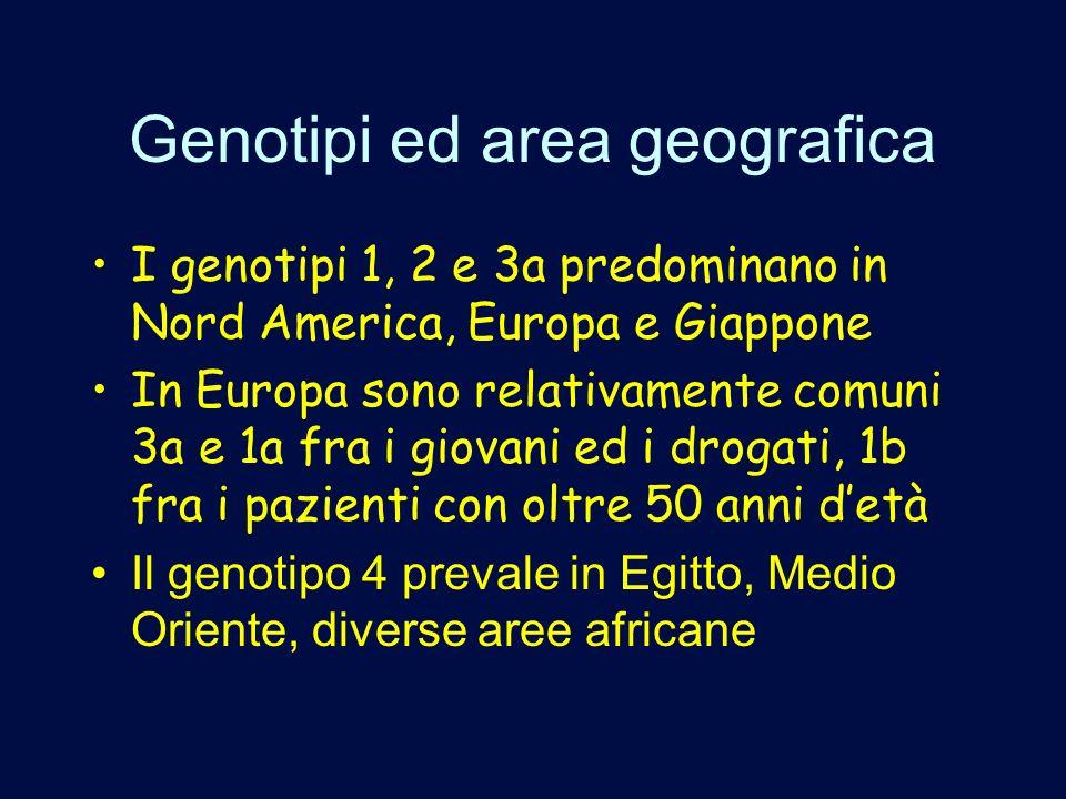 Genotipi ed area geografica I genotipi 1, 2 e 3a predominano in Nord America, Europa e Giappone In Europa sono relativamente comuni 3a e 1a fra i giov