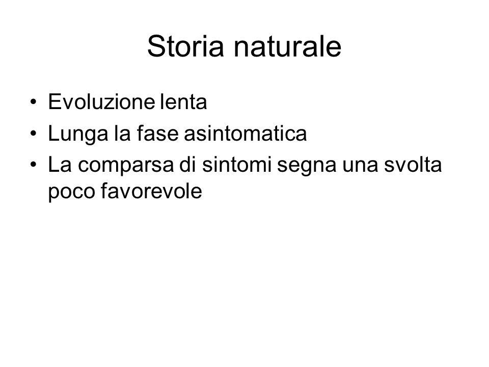 Storia naturale Evoluzione lenta Lunga la fase asintomatica La comparsa di sintomi segna una svolta poco favorevole