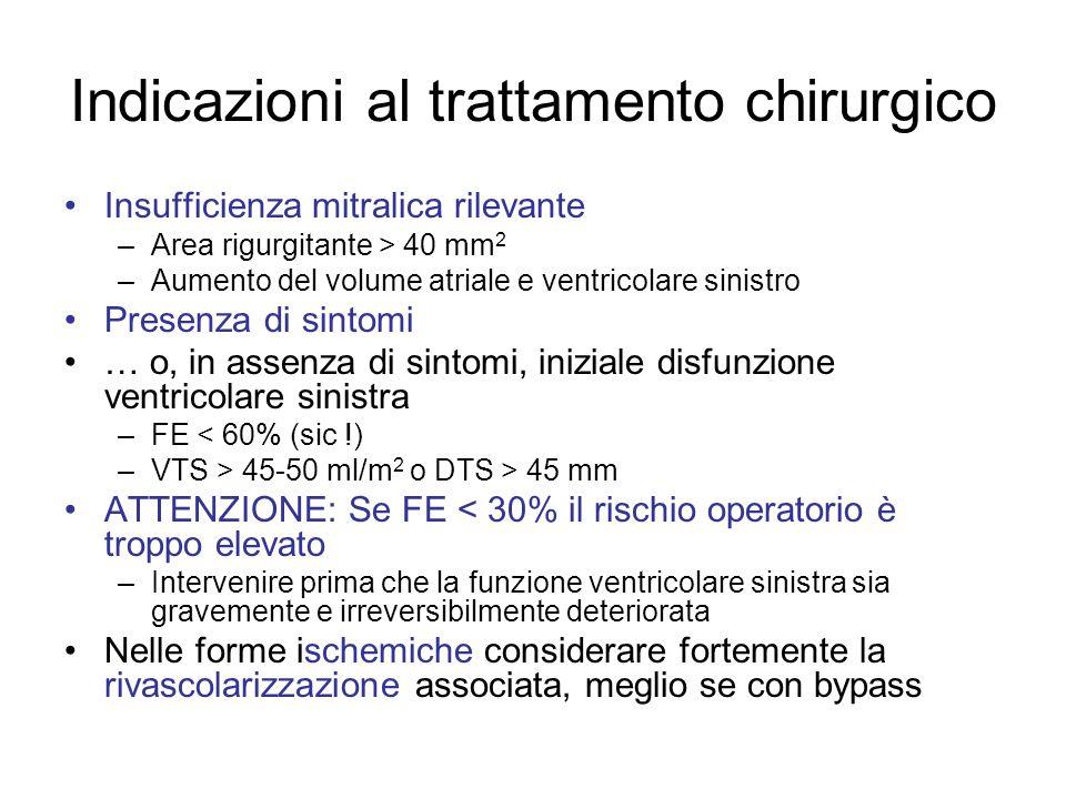 Indicazioni al trattamento chirurgico Insufficienza mitralica rilevante –Area rigurgitante > 40 mm 2 –Aumento del volume atriale e ventricolare sinist
