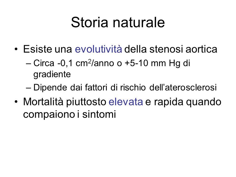 Storia naturale Esiste una evolutività della stenosi aortica –Circa -0,1 cm 2 /anno o +5-10 mm Hg di gradiente –Dipende dai fattori di rischio dellate