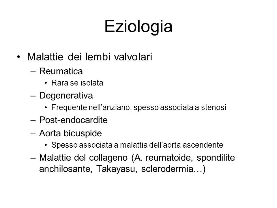 Eziologia Malattie dei lembi valvolari –Reumatica Rara se isolata –Degenerativa Frequente nellanziano, spesso associata a stenosi –Post-endocardite –A