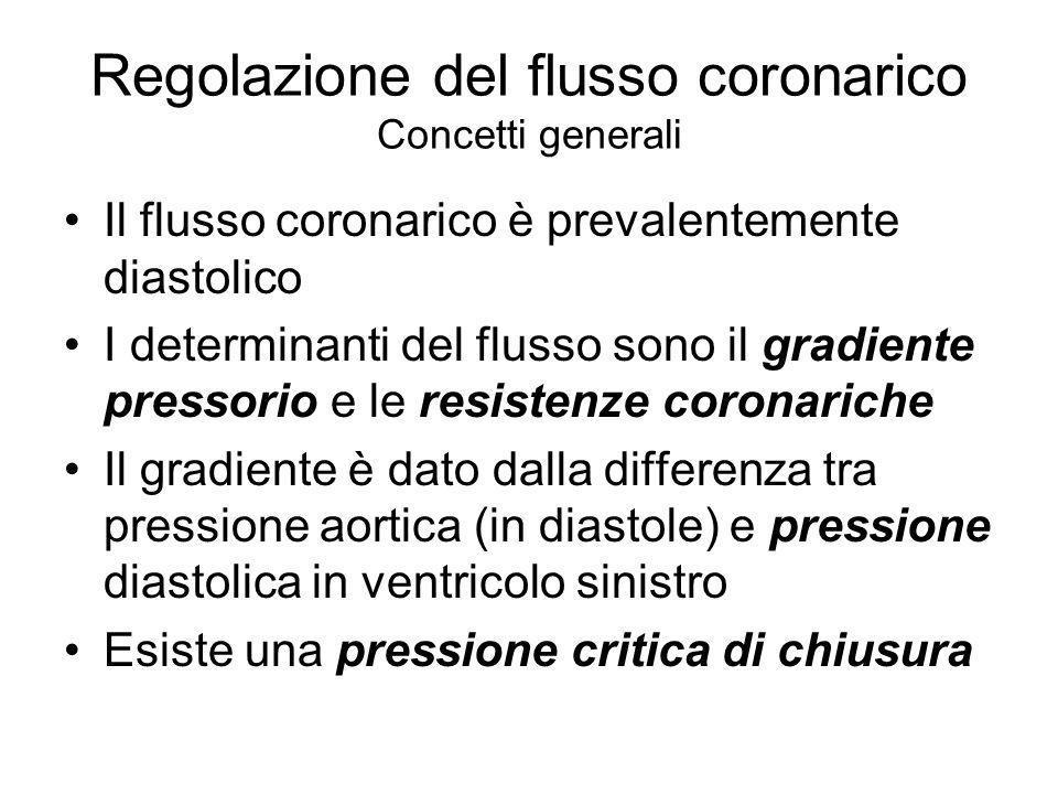 Regolazione del flusso coronarico Concetti generali Il flusso coronarico è prevalentemente diastolico I determinanti del flusso sono il gradiente pres