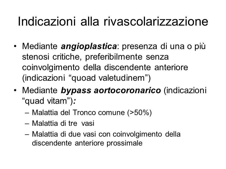 Indicazioni alla rivascolarizzazione Mediante angioplastica: presenza di una o più stenosi critiche, preferibilmente senza coinvolgimento della discen