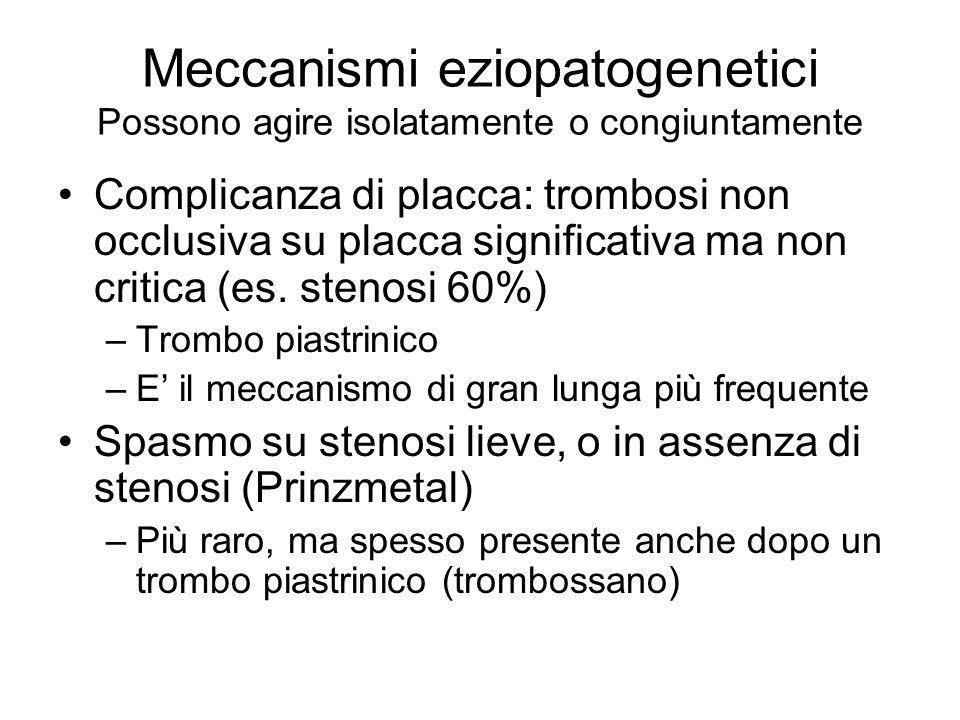 Meccanismi eziopatogenetici Possono agire isolatamente o congiuntamente Complicanza di placca: trombosi non occlusiva su placca significativa ma non c