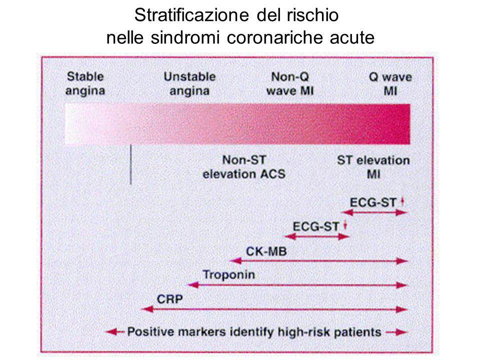 Stratificazione del rischio nelle sindromi coronariche acute