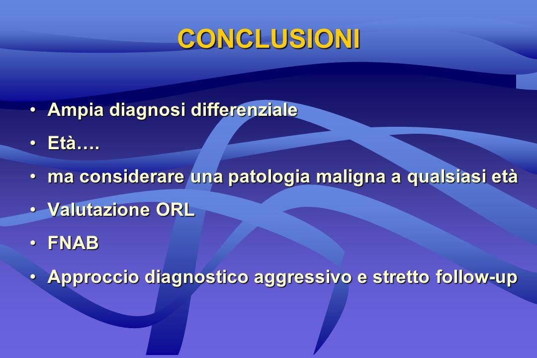 CONCLUSIONI Ampia diagnosi differenzialeAmpia diagnosi differenziale Età….Età…. ma considerare una patologia maligna a qualsiasi etàma considerare una