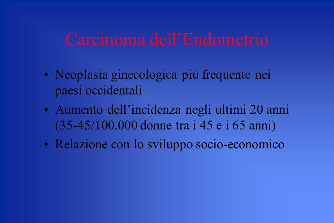 Carcinoma dellEndometrio Neoplasia ginecologica più frequente nei paesi occidentali Aumento dellincidenza negli ultimi 20 anni (35-45/100.000 donne tr