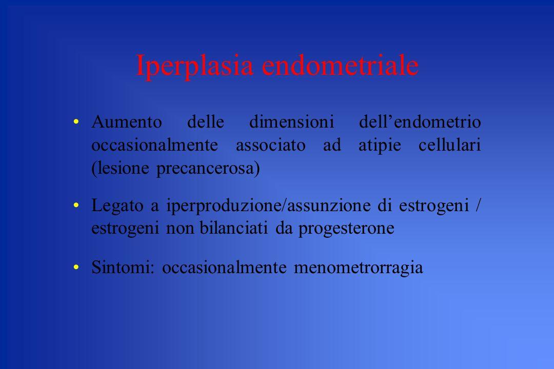 Iperplasia endometriale Aumento delle dimensioni dellendometrio occasionalmente associato ad atipie cellulari (lesione precancerosa) Legato a iperprod