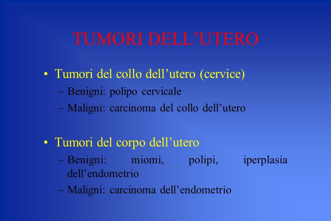 TUMORI DELLUTERO Tumori del collo dellutero (cervice) –Benigni: polipo cervicale –Maligni: carcinoma del collo dellutero Tumori del corpo dellutero –B