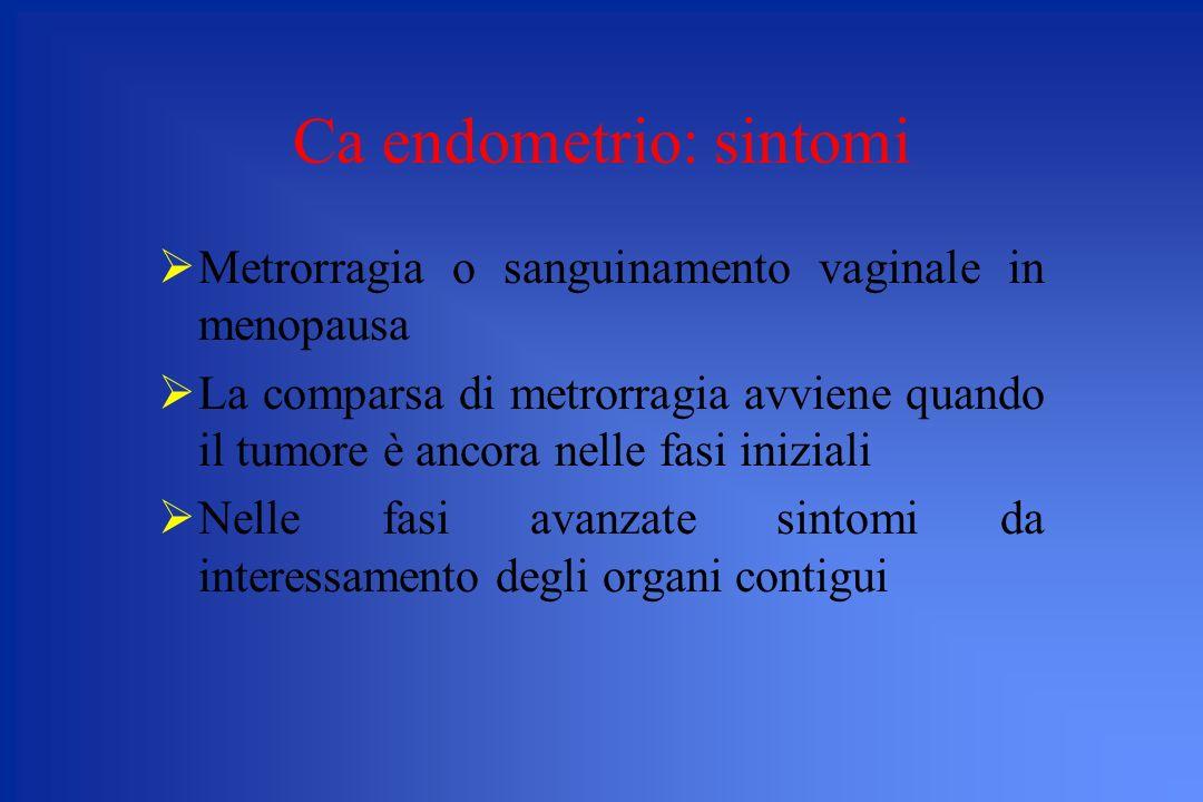 Ca endometrio: sintomi Metrorragia o sanguinamento vaginale in menopausa La comparsa di metrorragia avviene quando il tumore è ancora nelle fasi inizi