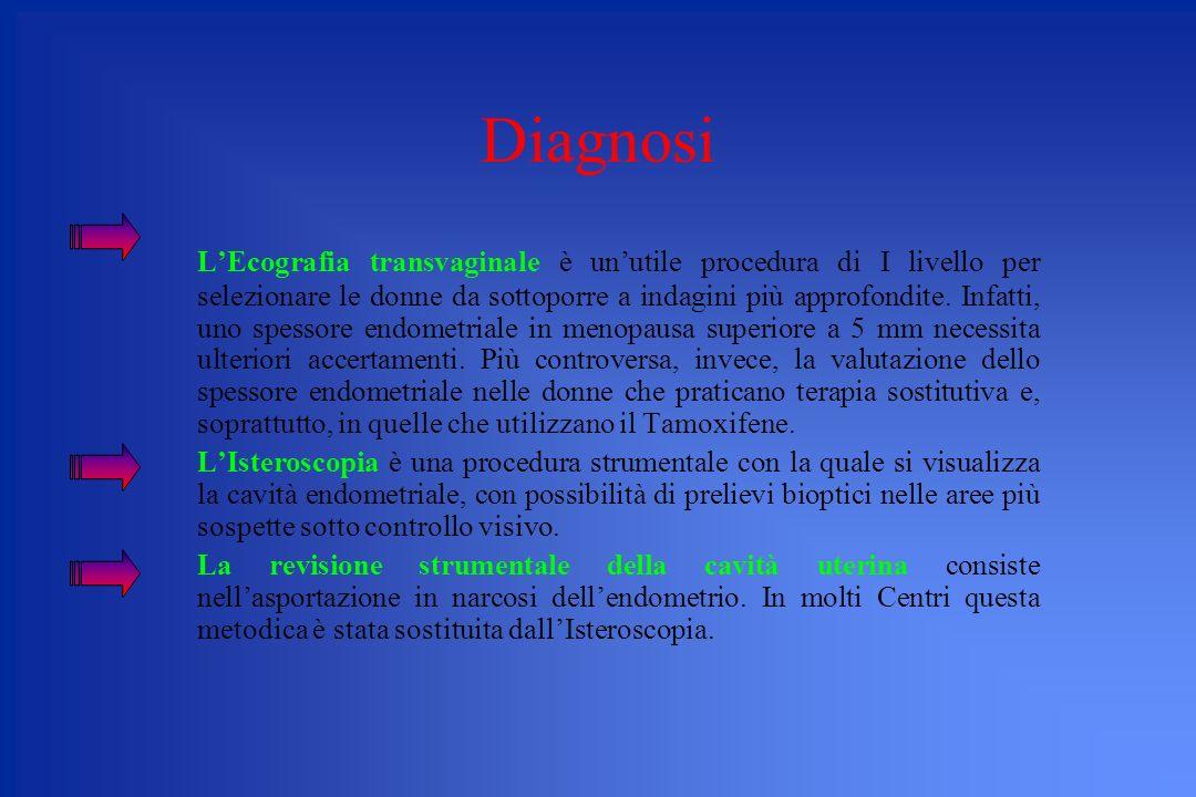 Diagnosi LEcografia transvaginale è unutile procedura di I livello per selezionare le donne da sottoporre a indagini più approfondite. Infatti, uno sp
