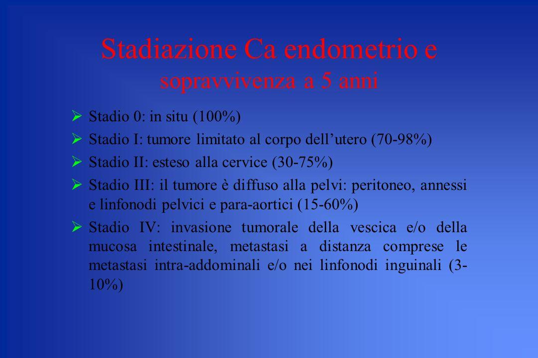 Stadiazione Ca endometrio e sopravvivenza a 5 anni Stadio 0: in situ (100%) Stadio I: tumore limitato al corpo dellutero (70-98%) Stadio II: esteso al