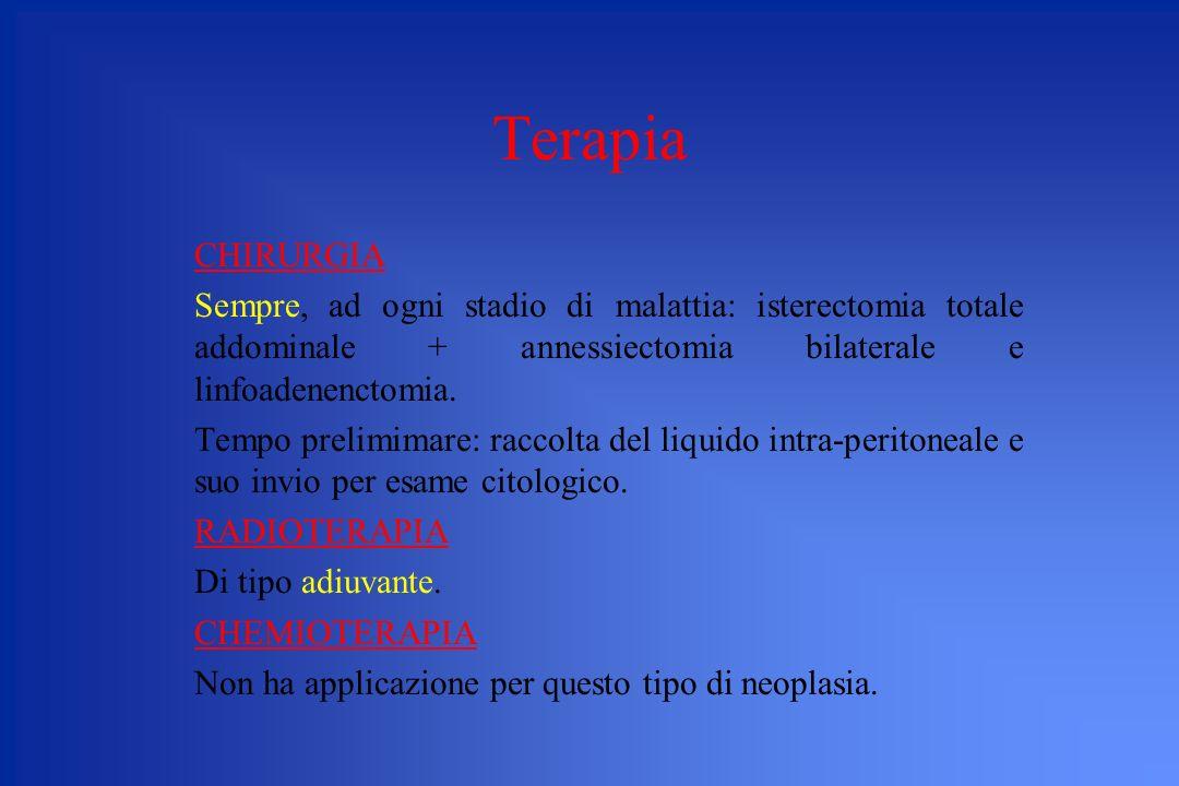 Terapia CHIRURGIA Sempre, ad ogni stadio di malattia: isterectomia totale addominale + annessiectomia bilaterale e linfoadenenctomia. Tempo prelimimar