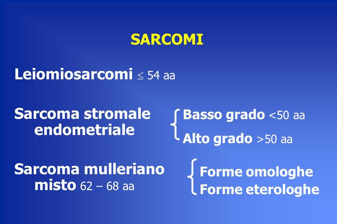 SARCOMI Leiomiosarcomi 54 aa Sarcoma stromale endometriale Sarcoma mulleriano misto 62 – 68 aa Basso grado <50 aa Alto grado >50 aa Forme omologhe For